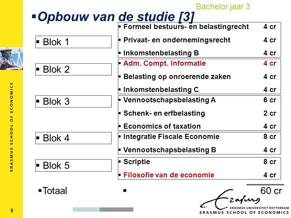 Opbouw van de studie [3] Blok 1 Blok 2 Blok 3 Blok 4 Blok 5 Totaal